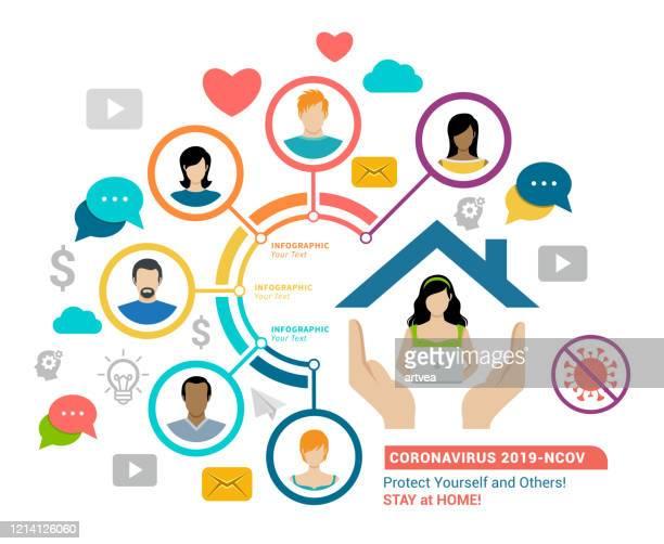 coronavirus 2019-ncov infografik - anweisungen konzepte stock-grafiken, -clipart, -cartoons und -symbole
