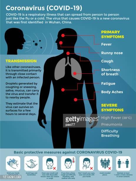 coronavirus covid-19 with symptoms and prevention stock illustration - symptom stock illustrations