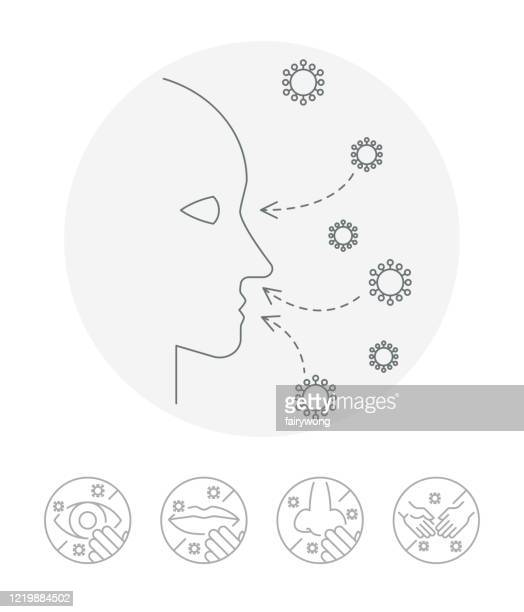 corona-virus infection through eyes, nose or mouth.covid-19 concept - disease vector stock illustrations