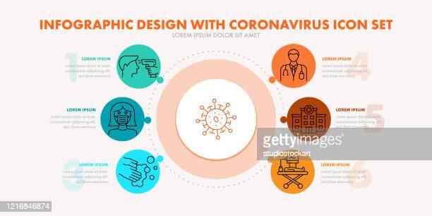coronavirus infografik - abstand halten infektionsvermeidung stock-grafiken, -clipart, -cartoons und -symbole