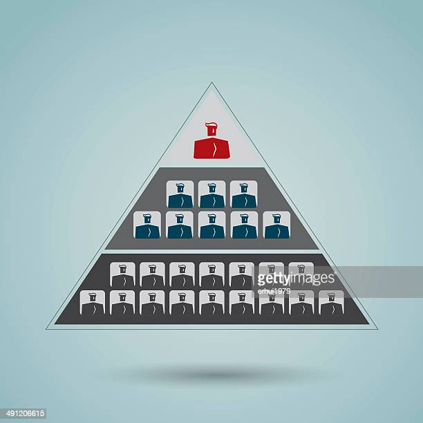 stockillustraties, clipart, cartoons en iconen met corporate hierarchy - hiërarchie