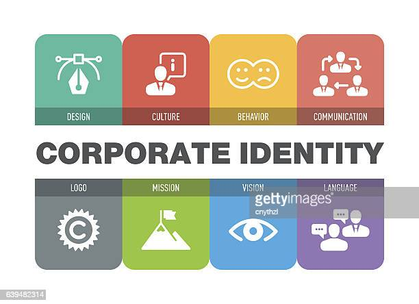 Corporate Identity Icon Set