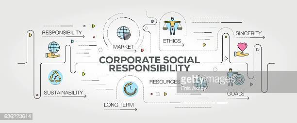 Corporate Social Responsibility banner and icons