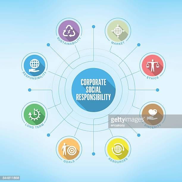 Corporate Social Responsibility chart with keywords and icons