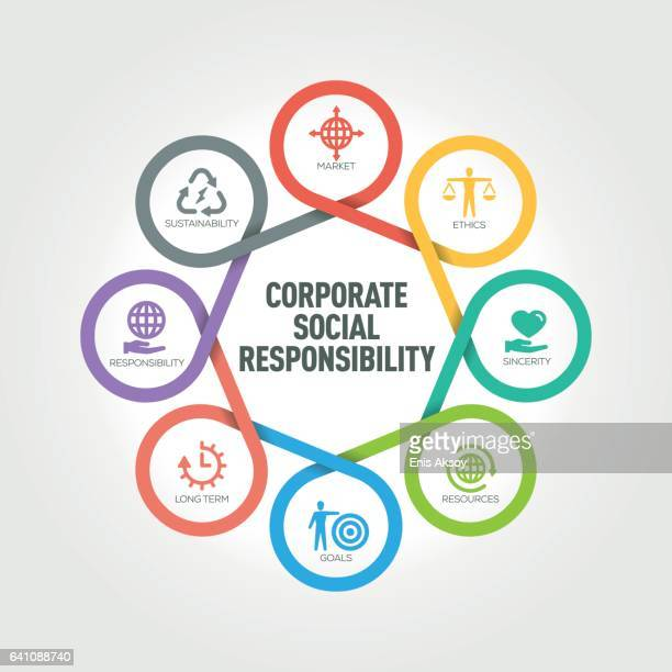 Corporate Social Responsibility infographic with 8 steps, parts, options