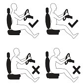 Correct and Incorrect Driving Position