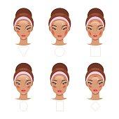 Correct application of blush. Vector Illustration