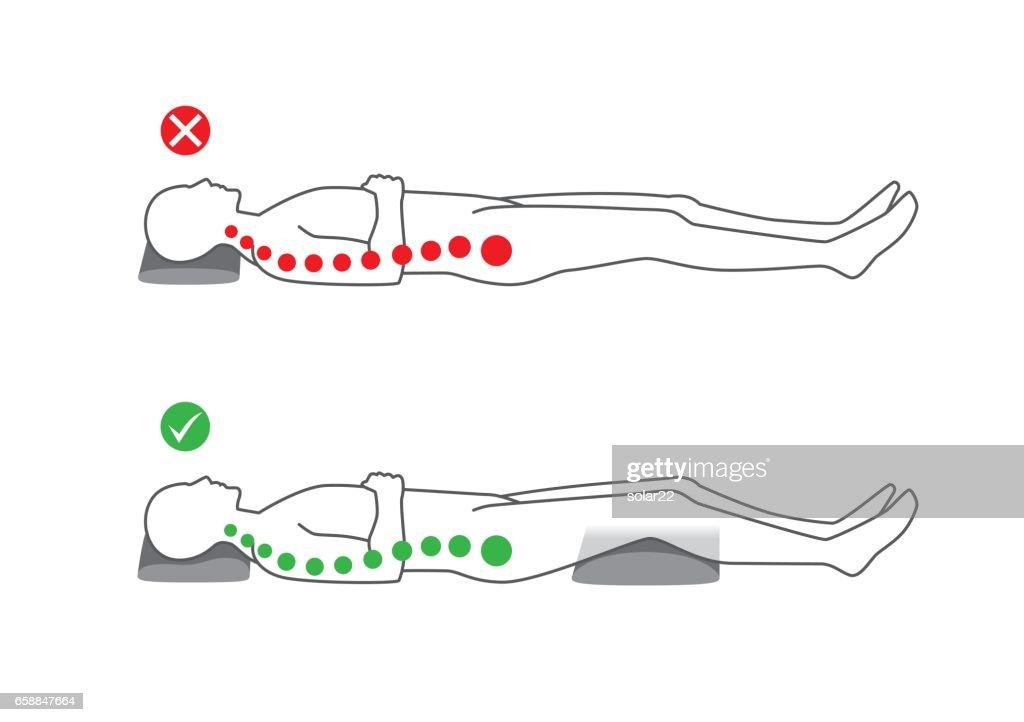 Correct posture to sleep on your back.