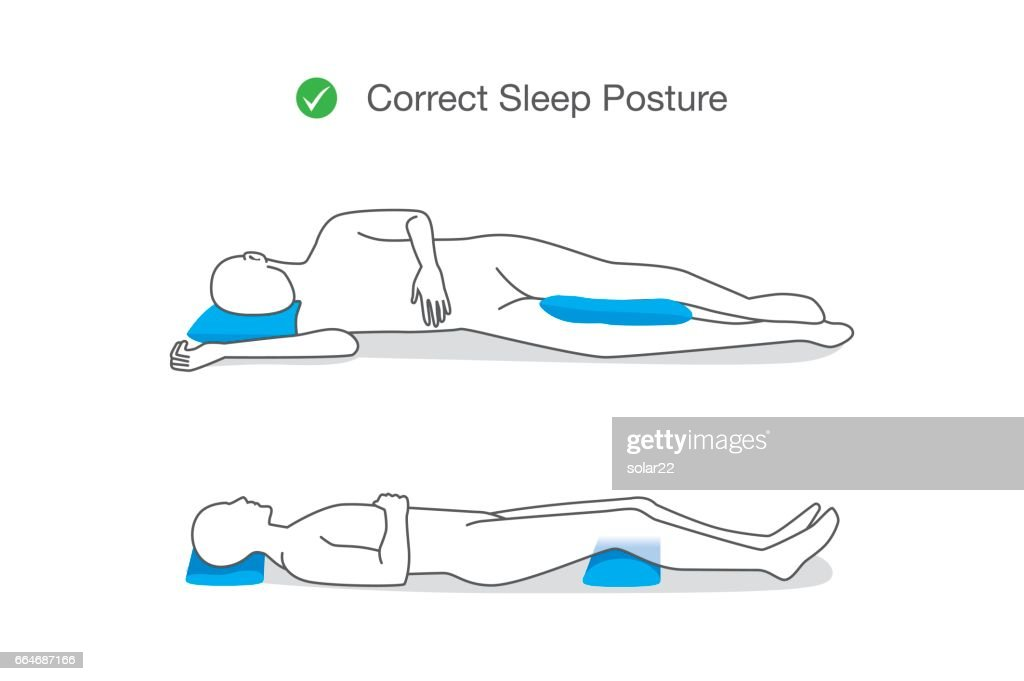 Correct posture while sleeping for maintaining your body.