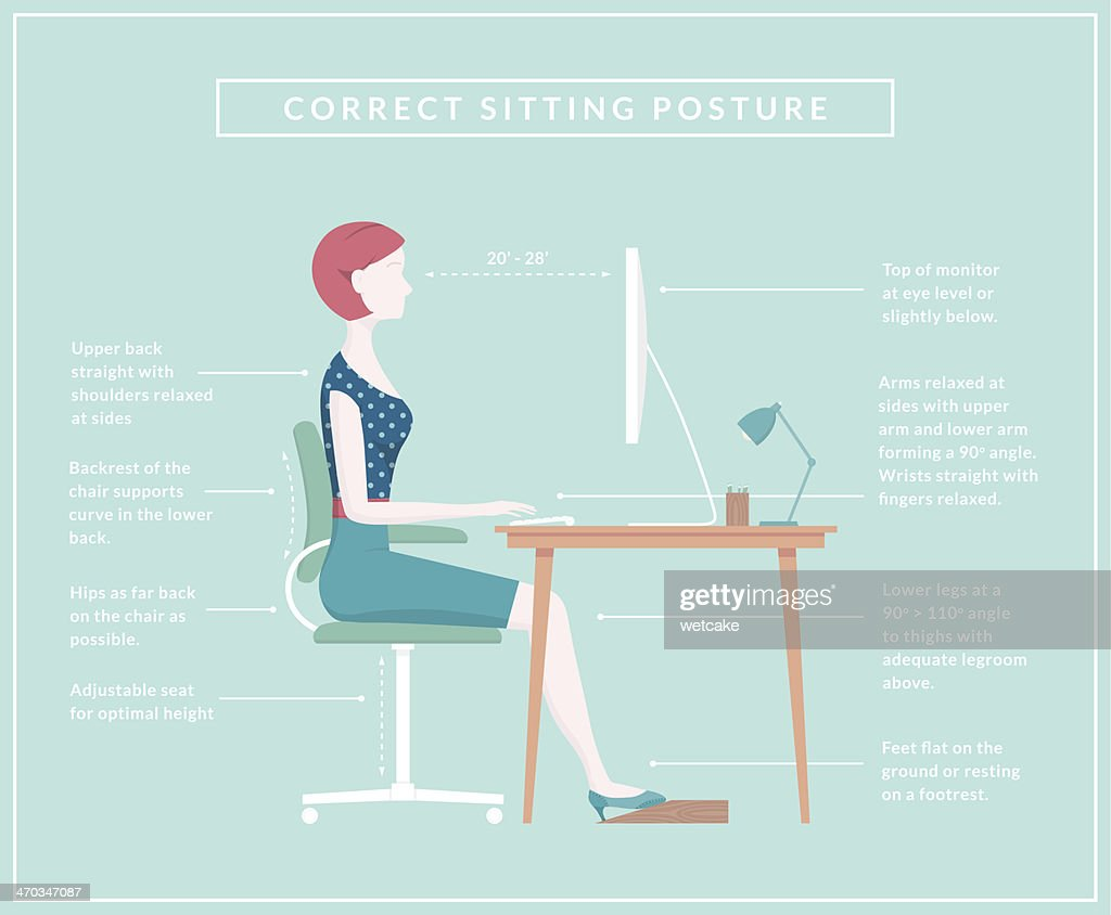Correct Sitting Posture - Diagram