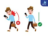 Correct walking posture And incorrect Young man holding mobile. Disease back pain. Medical healthcare concept. Vector flat icon cartoon design illustration.