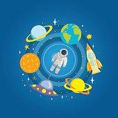 Cosmonaut and spaceships, planets around