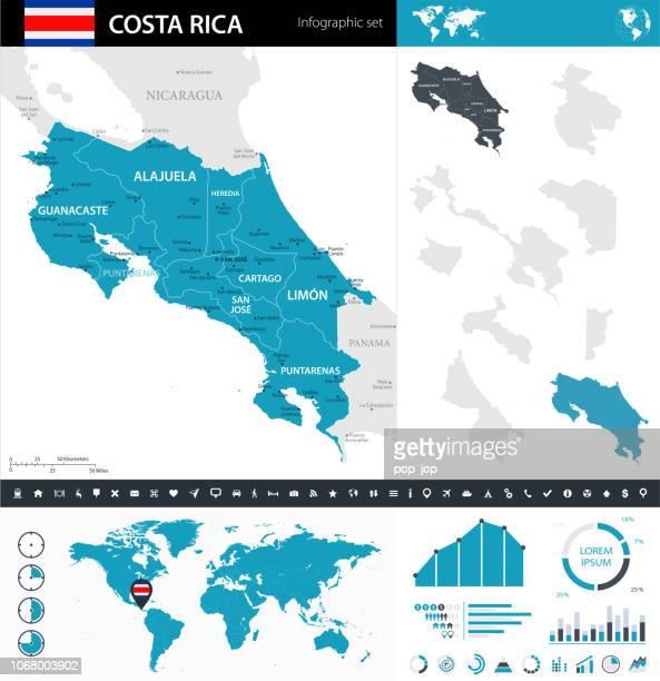 08 - Costa Rica - Murena Infographic 10