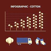 cotton infographic
