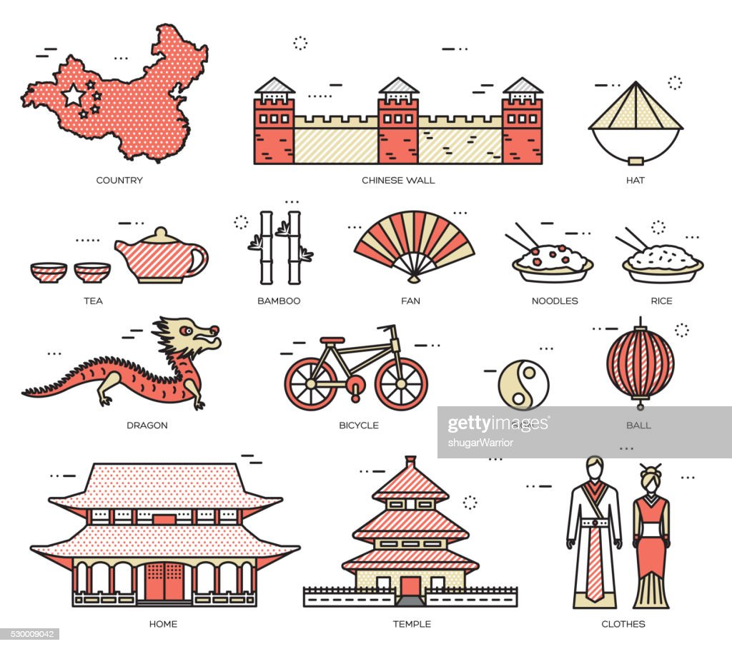 Country China travel vacation guide of goods in thin lines