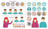 Covid-19, Coronavirus Infographic