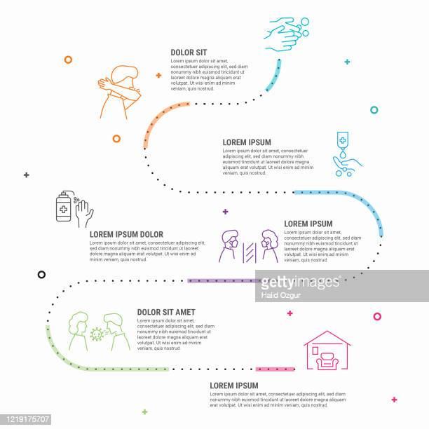 covid-19 infographic corona virus 2019 thin line vector icons stock illustration - prevention stock illustrations