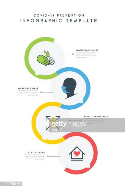 ilustrações de stock, clip art, desenhos animados e ícones de covid-19 or coronavirus circle infographics elements design. abstract workflow stock illustration. speech bubbles shape - prevention