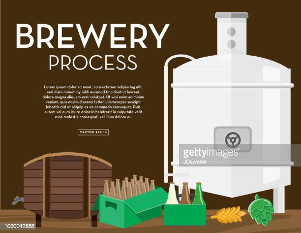 Craft brewery brew process banner design template with placement text