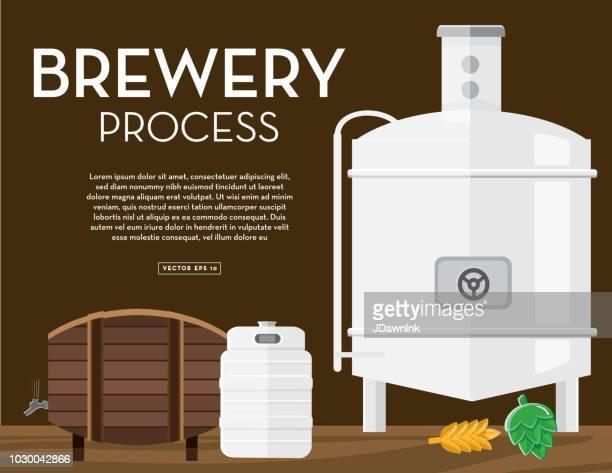 Cervecería artesanal colado de plantilla de diseño proceso de banner con texto de colocación