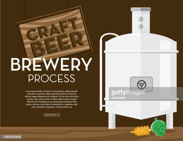 Craft brewery process banner design template with placement text