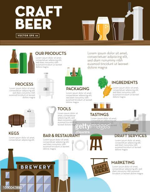 Craft brewery sales sell sheet design template with placement text