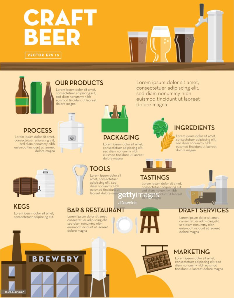 craft brewery sales sell sheet design template with placement text high