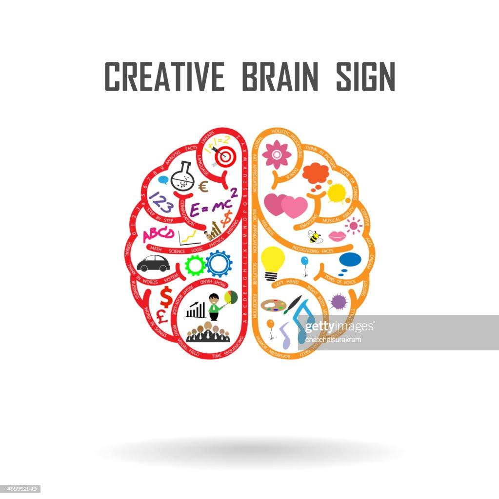 creative brain sign