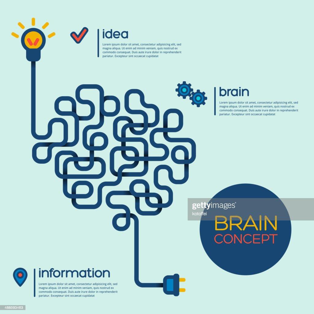 Creative concept of the human brain.