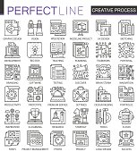 Creative process outline mini concept symbols. Modern stroke linear style illustrations set. Perfect thin line icons.