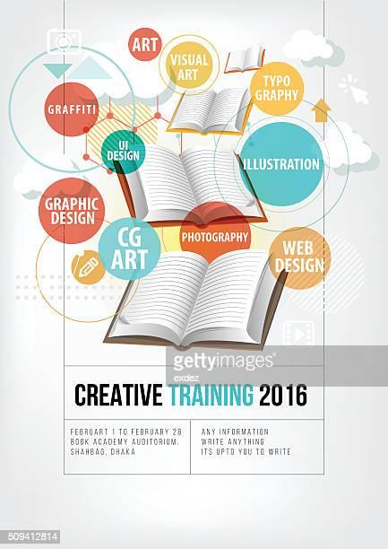Creative Training poster
