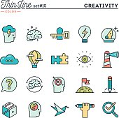 Creativity, imagination, problem solving, mind power and more