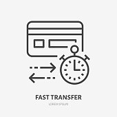 Credit card with clock flat line icon. Fast money transaction sign. Thin linear logo for financial services, quick cash transfer, online payment vector illustration