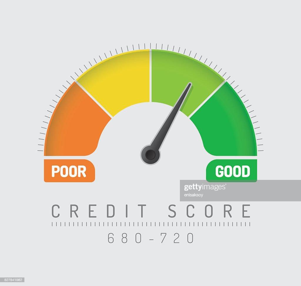 Credit Score Gauge : stock illustration