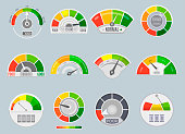 Credit score indicators