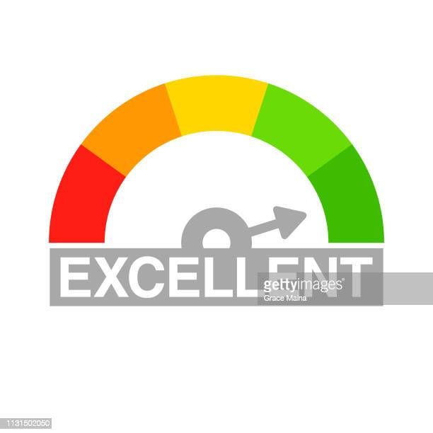 Credit Score Rating Scale Reading Excellent Credit Score