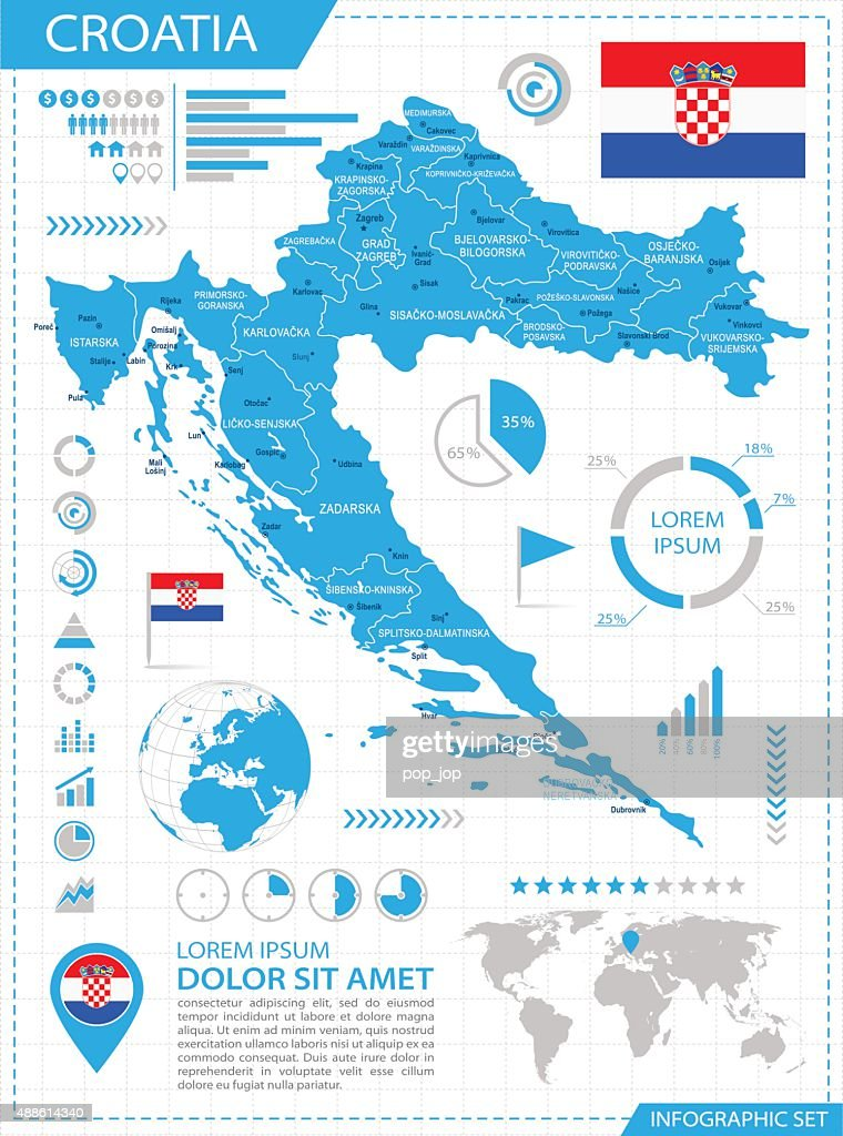 Croatia - infographic map - Illustration : stock illustration