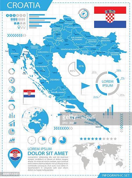 croatia - infographic map - illustration - croatia stock illustrations, clip art, cartoons, & icons