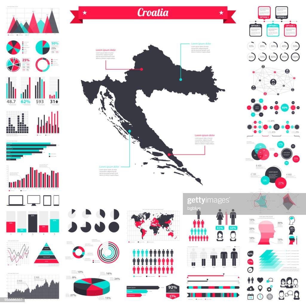 Croatia map with infographic elements - Big creative graphic set : stock illustration