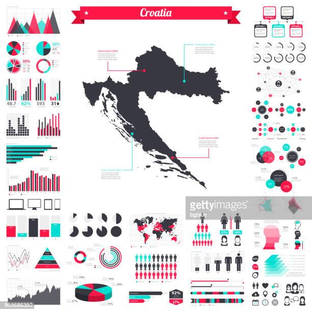 Croatia map with infographic elements - Big creative graphic set