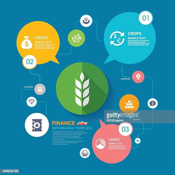 Producción y Finanzas infografía plantilla