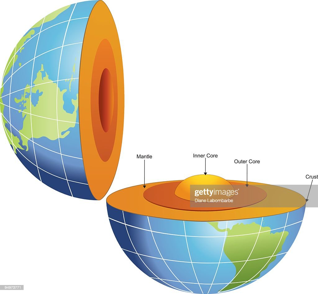 Cross Section of The Earth Interior View with Labelled Parts : Vector Art