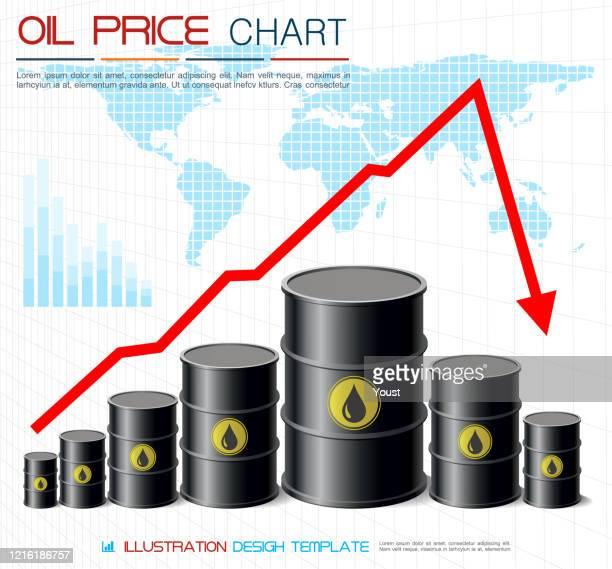 原油価格が下落。エネルギーオイル危機 - 株価暴落点のイラスト素材/クリップアート素材/マンガ素材/アイコン素材