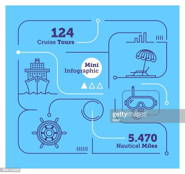 Cruise Mini Infographic
