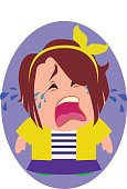 Crying, Unhappy and Devastated Avatar of Little Person Cartoon Character in Flat Vector