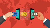 Cryptocurrency concept [Send Bitcoin by credit card]