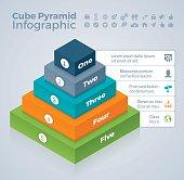 Cube Pyramid Infographic