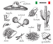 cuisine and souvenirs of Mexico