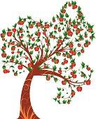 curly apple tree