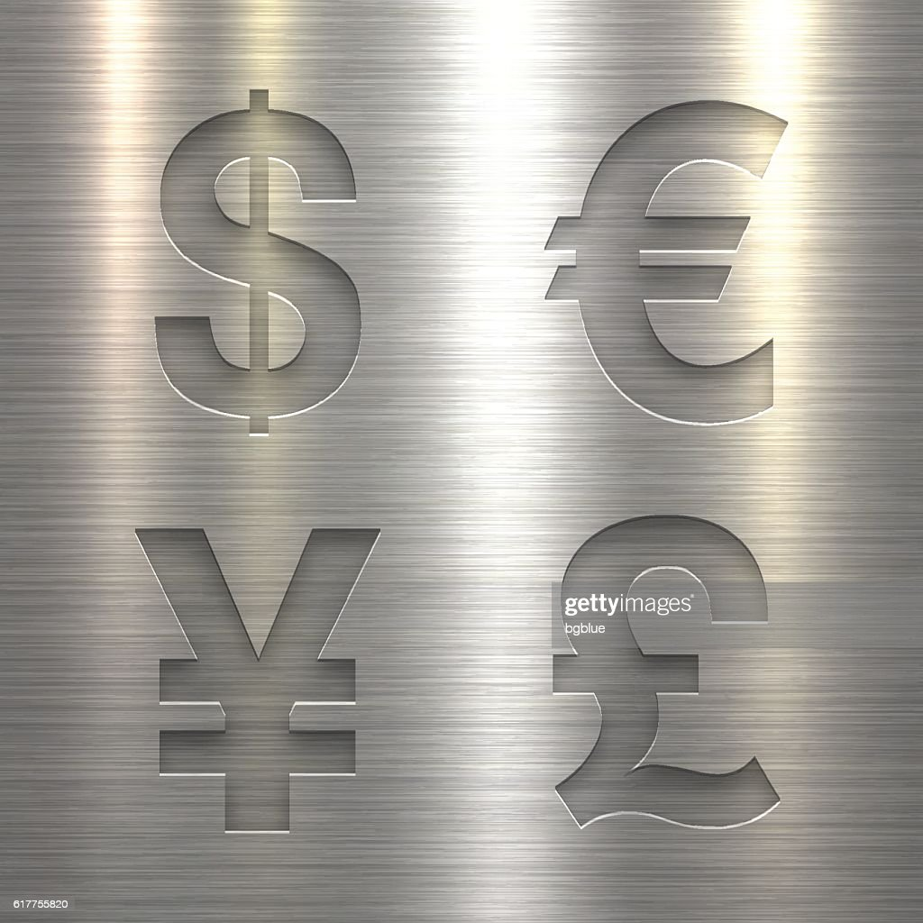 Currency Symbols, Dollar $, Euro €, Yen ¥, Pound £